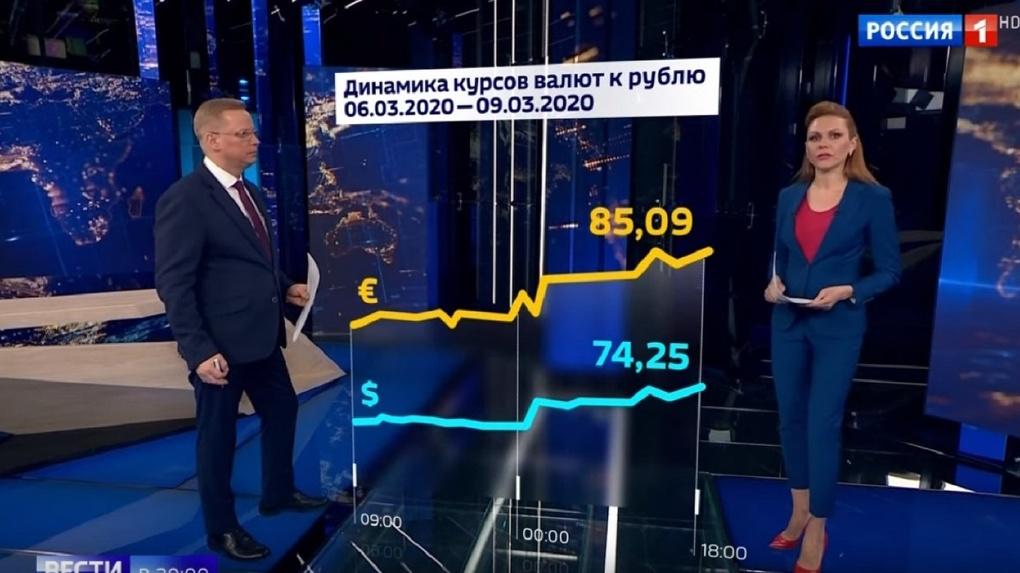 Как рассказать о падении рубля, не используя фразу «падение рубля». Методичка от федеральных телеканалов