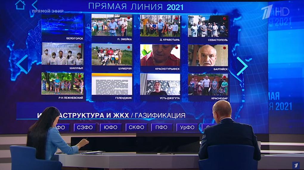 Владимир Путин четыре часа отвечал на вопросы россиян. Краткий конспект прямой линии