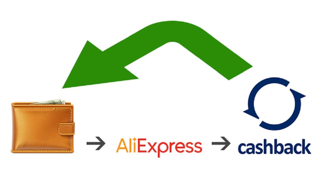 Лучший кэшбэк-сервис для Алиэкспресс: возврат части средств после каждой покупки